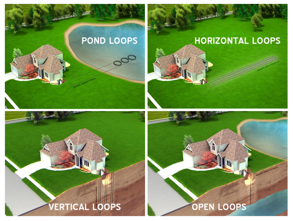 Home / GeoThermal / Geothermal HVAC Systems
