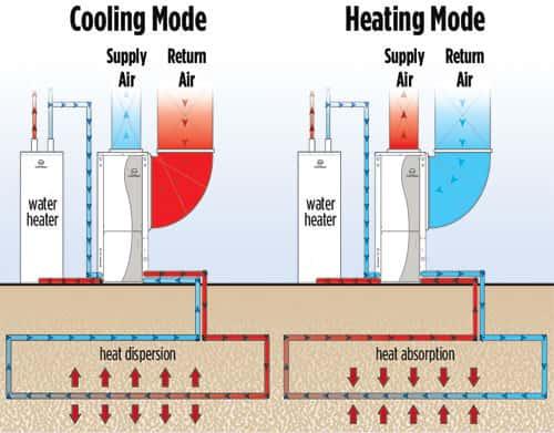 heat_transfer_cappyheating_geothermal_michigan